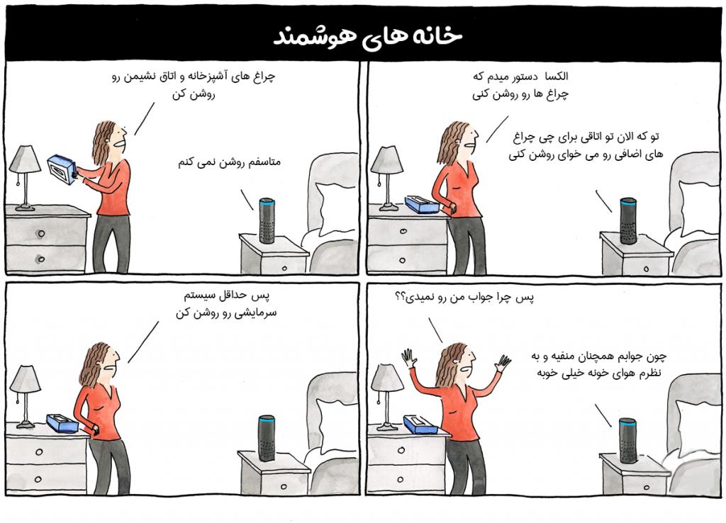 شرکت های هوشمند سازی ساختمان در اصفهان